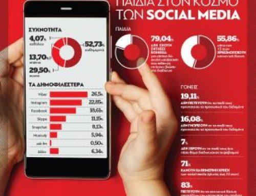 Αποκαλυπτικά στοιχεία για τα παιδιά στον κόσμο των social media